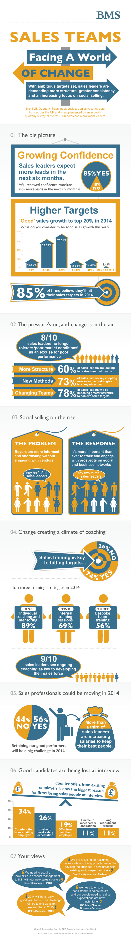 sales-teams-facing-world-of-change